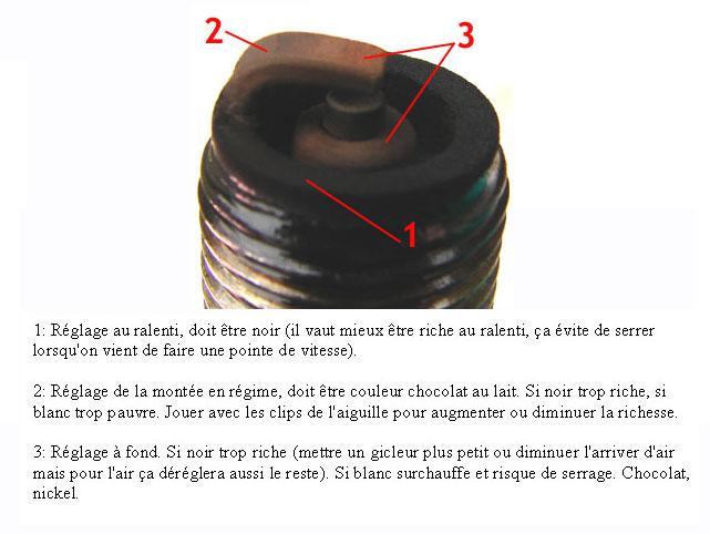 Rsultat de recherche dimages pour reglage carburateur bougie