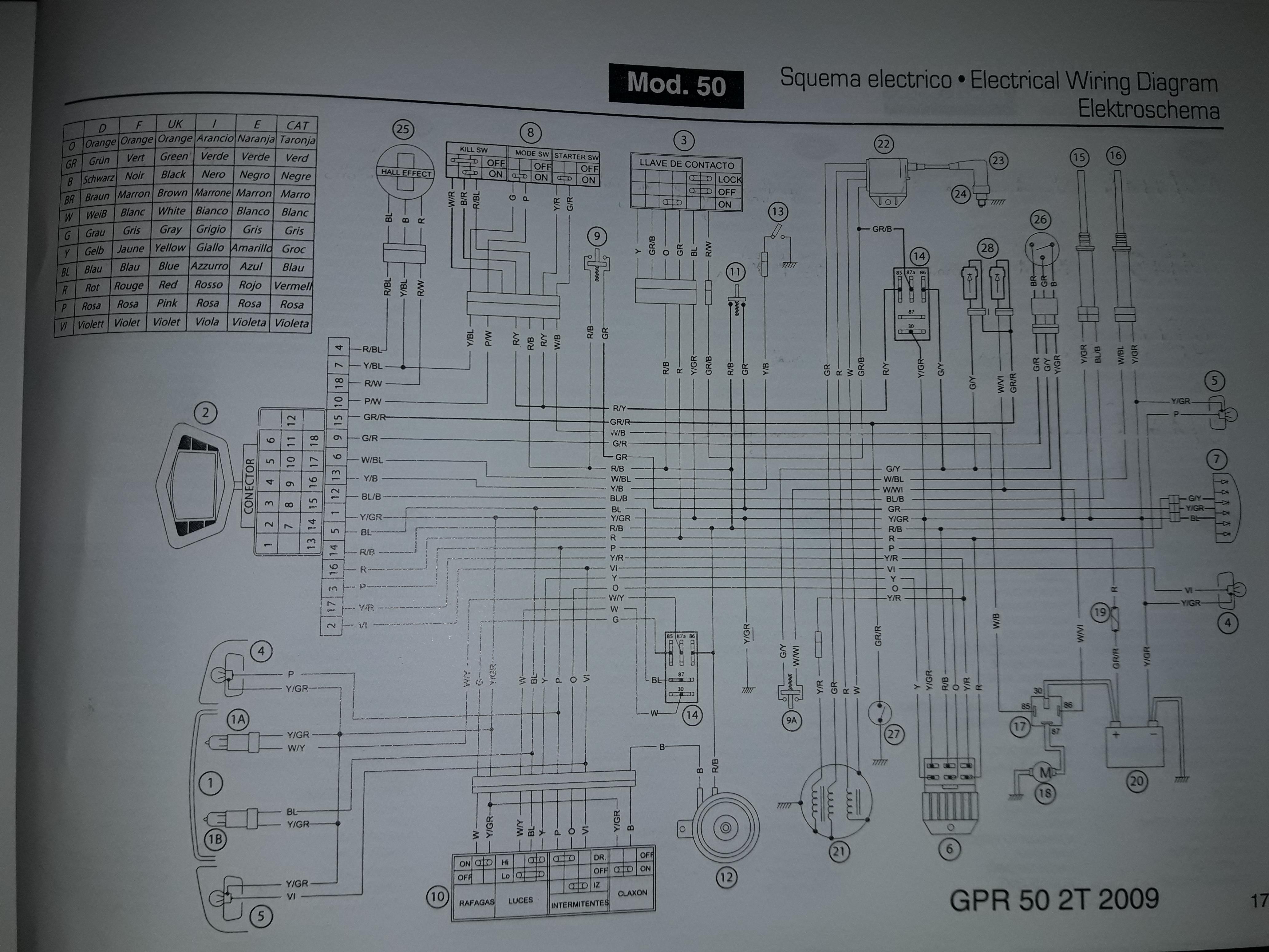 Branchement électrique 50 Sri Lanka services de rencontres